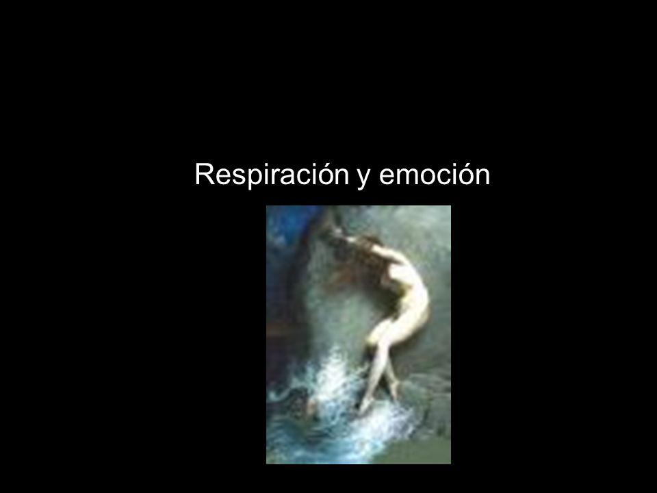 Respiración y emoción