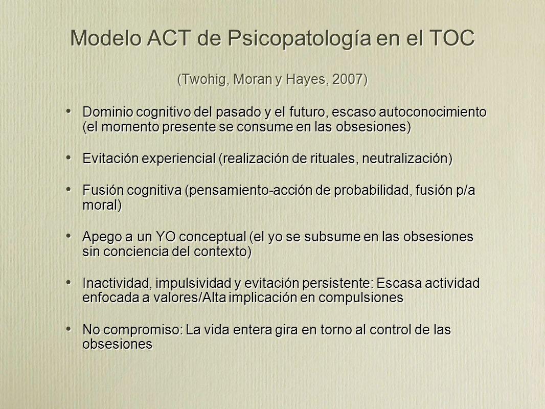 Modelo ACT de Psicopatología en el TOC (Twohig, Moran y Hayes, 2007)