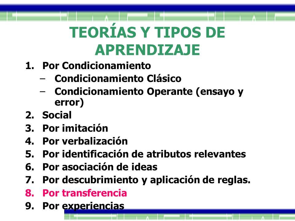 TEORÍAS Y TIPOS DE APRENDIZAJE