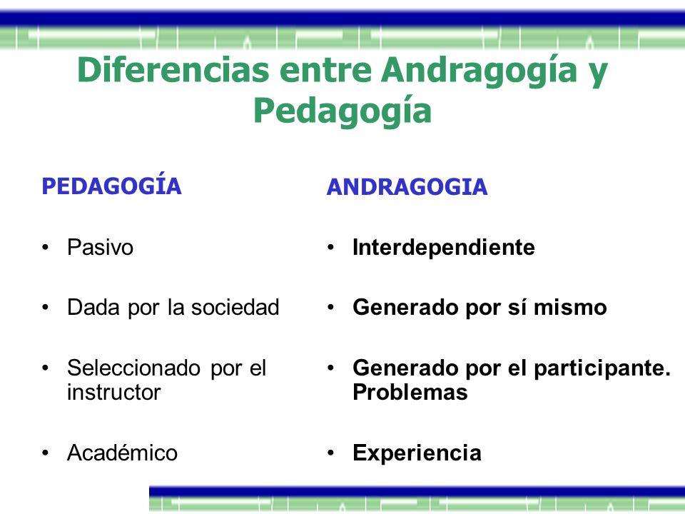 Diferencias entre Andragogía y Pedagogía