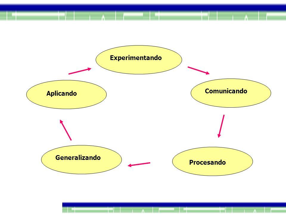 Experimentando Comunicando Procesando Generalizando Aplicando