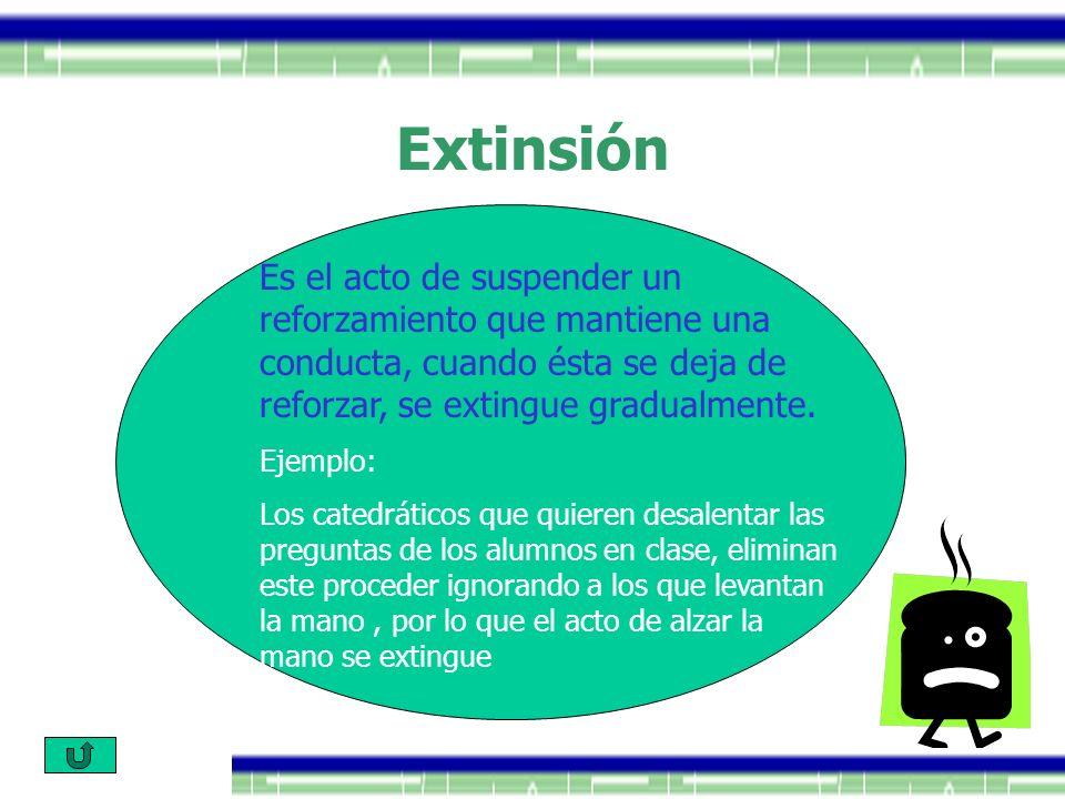 Extinsión Es el acto de suspender un reforzamiento que mantiene una conducta, cuando ésta se deja de reforzar, se extingue gradualmente.