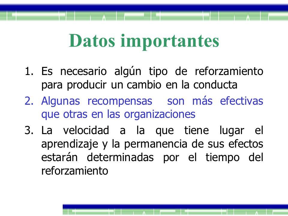Datos importantes Es necesario algún tipo de reforzamiento para producir un cambio en la conducta.