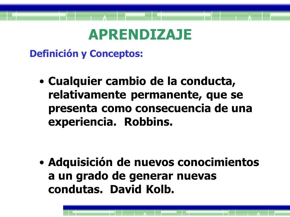 APRENDIZAJE Definición y Conceptos:
