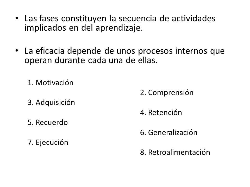 Las fases constituyen la secuencia de actividades implicados en del aprendizaje.