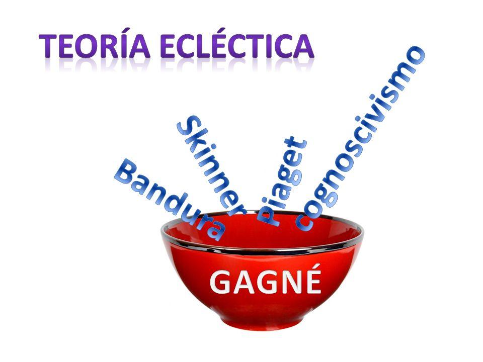 Teoría ecléctica cognoscivismo Skinner Piaget Bandura GAGNÉ