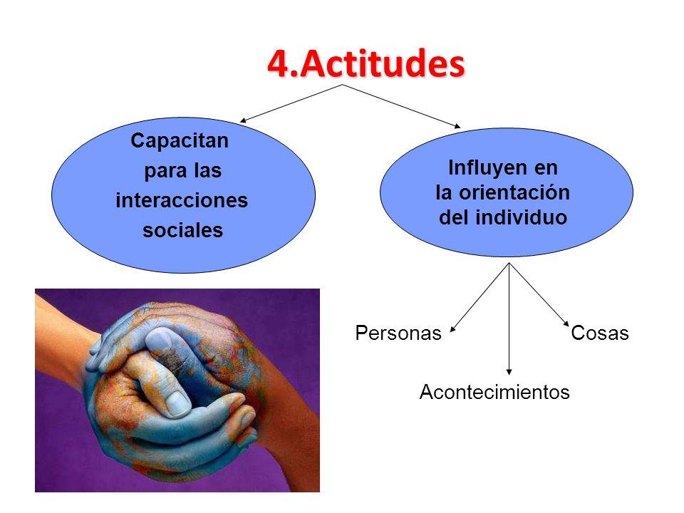 4.Actitudes Capacitan para las interacciones sociales Influyen en