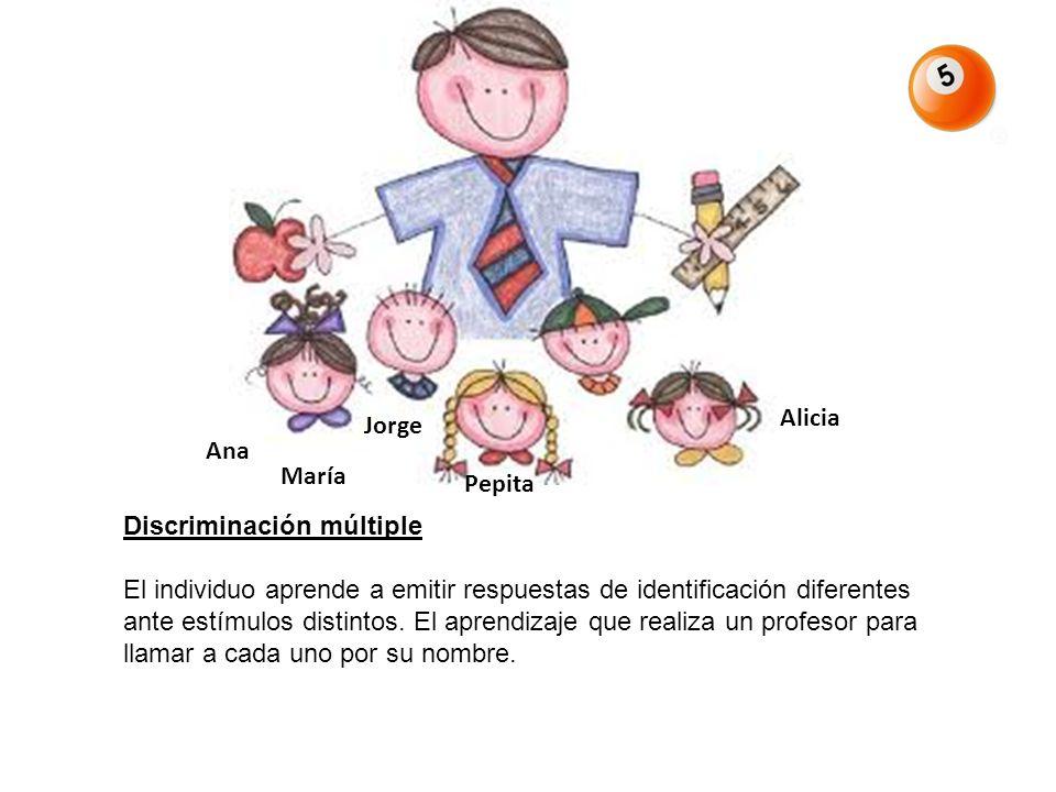 Alicia Jorge. Ana. María. Pepita. Discriminación múltiple.
