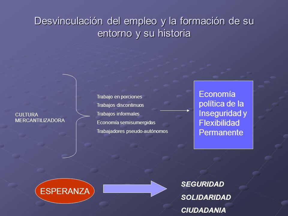 Desvinculación del empleo y la formación de su entorno y su historia