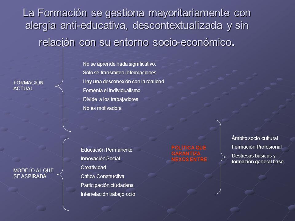 La Formación se gestiona mayoritariamente con alergia anti-educativa, descontextualizada y sin relación con su entorno socio-económico.