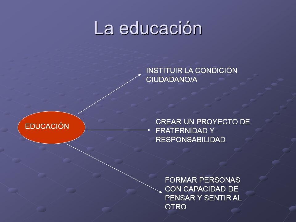 La educación INSTITUIR LA CONDICIÓN CIUDADANO/A