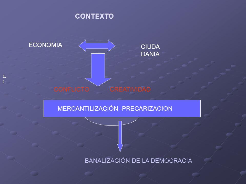 CONTEXTO ECONOMIA CIUDADANIA CONFLICTO CREATIVIDAD