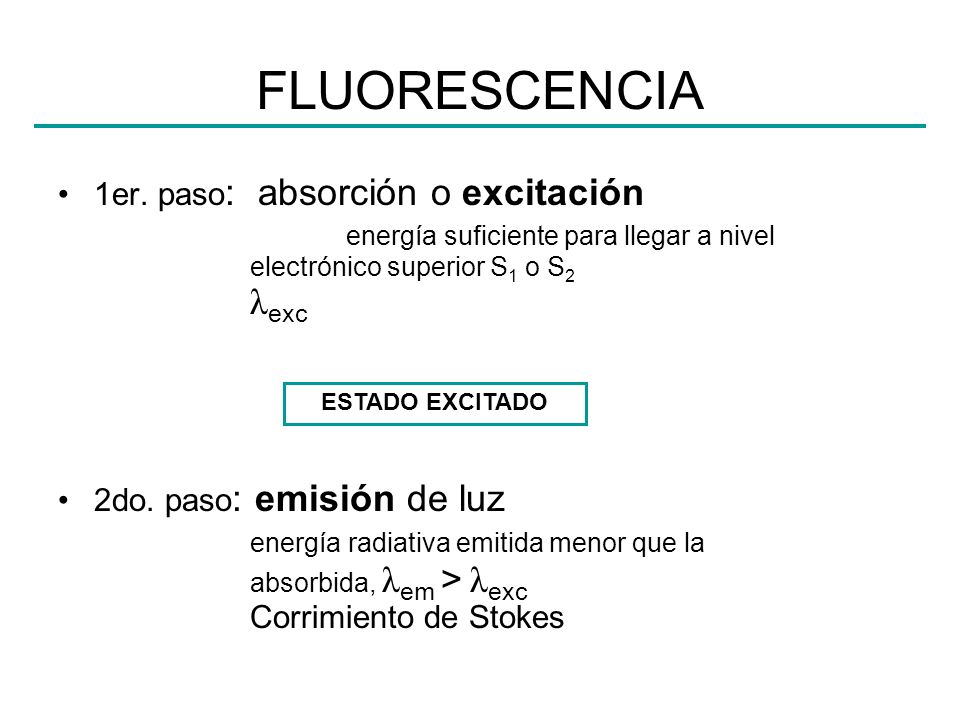 FLUORESCENCIA1er. paso: absorción o excitación energía suficiente para llegar a nivel electrónico superior S1 o S2 λexc.
