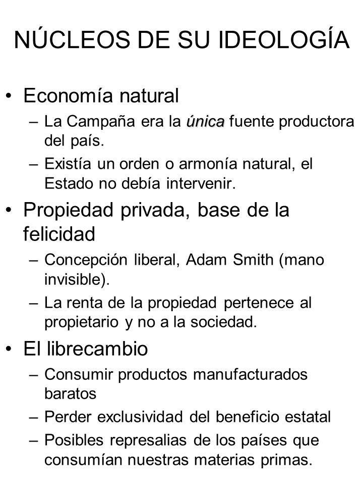 NÚCLEOS DE SU IDEOLOGÍA