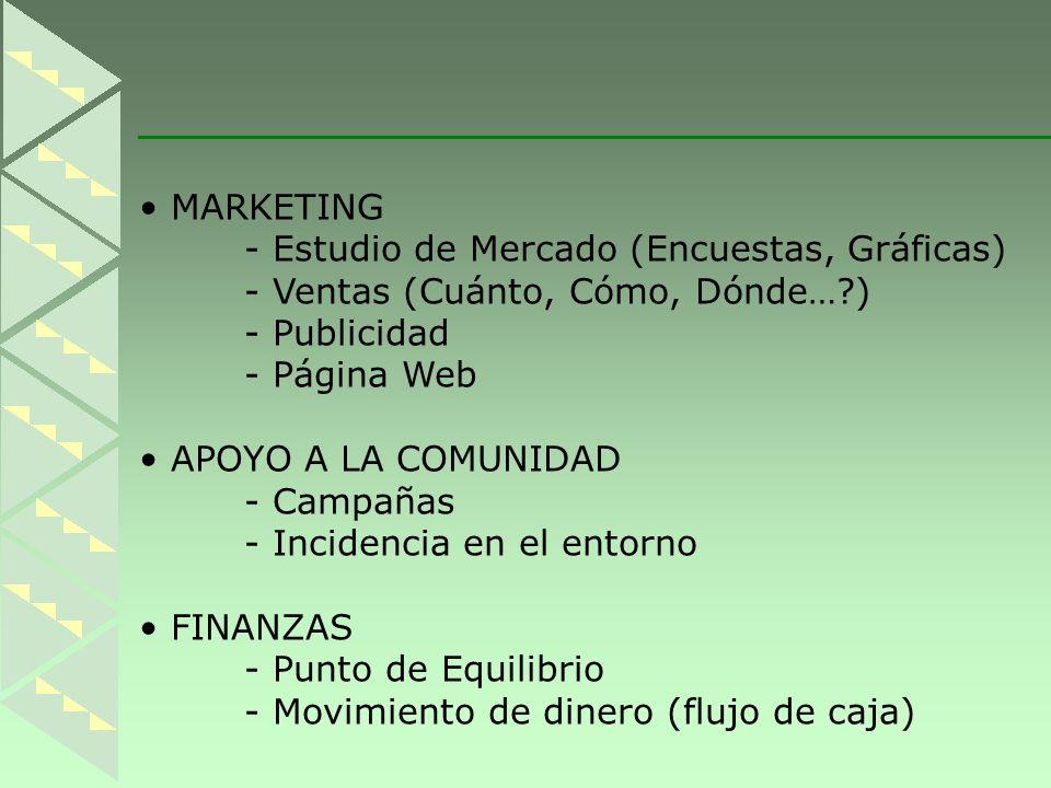 MARKETING - Estudio de Mercado (Encuestas, Gráficas) - Ventas (Cuánto, Cómo, Dónde… ) - Publicidad.
