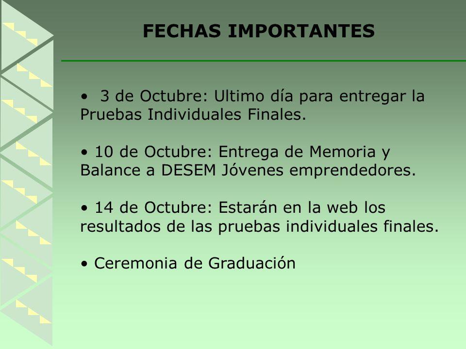 FECHAS IMPORTANTES 3 de Octubre: Ultimo día para entregar la Pruebas Individuales Finales.