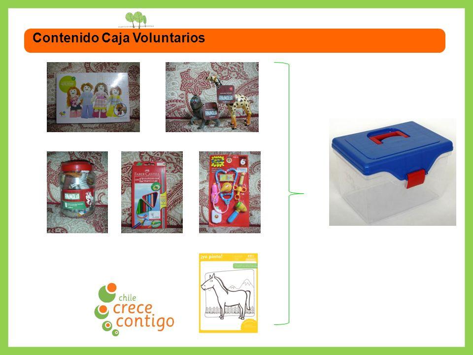 Contenido Caja Voluntarios