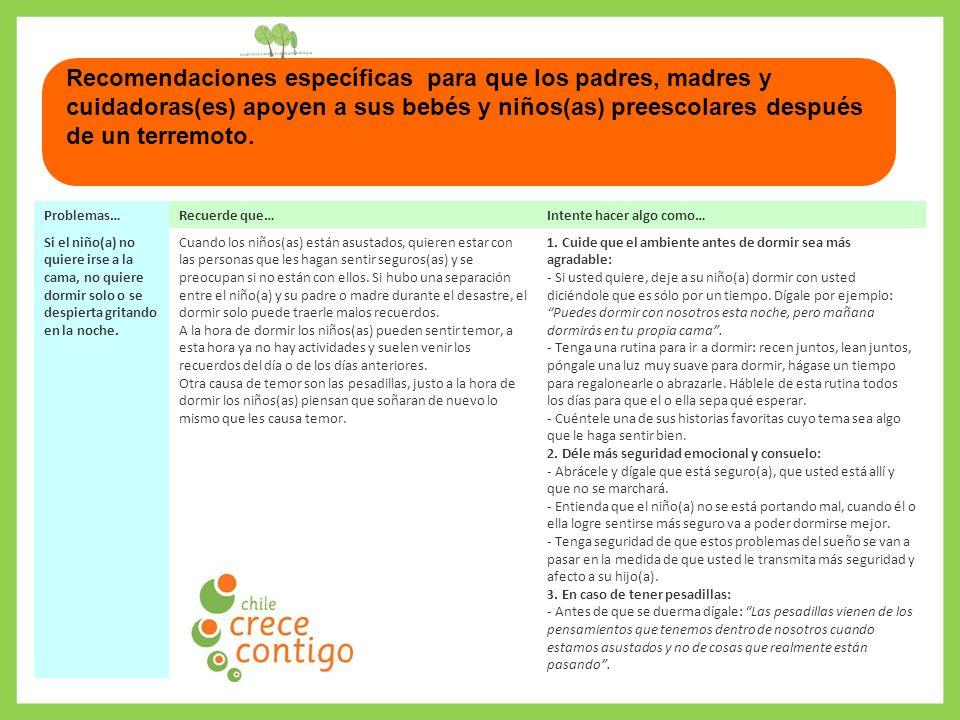 Recomendaciones específicas para que los padres, madres y cuidadoras(es) apoyen a sus bebés y niños(as) preescolares después de un terremoto.