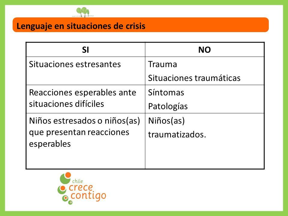 Lenguaje en situaciones de crisis SI NO Situaciones estresantes Trauma