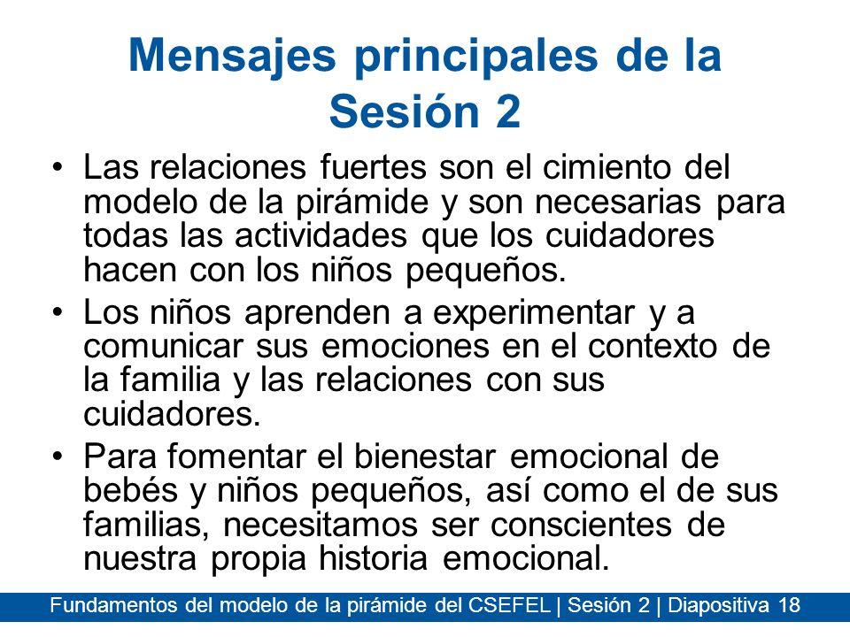 Mensajes principales de la Sesión 2