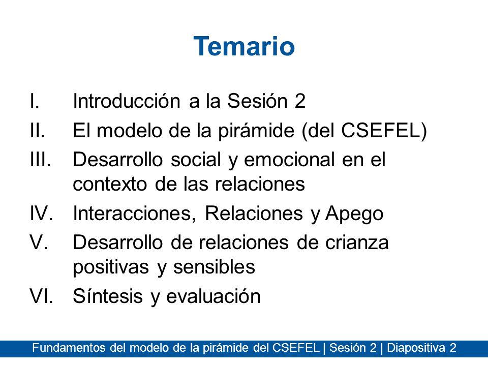 Temario Introducción a la Sesión 2