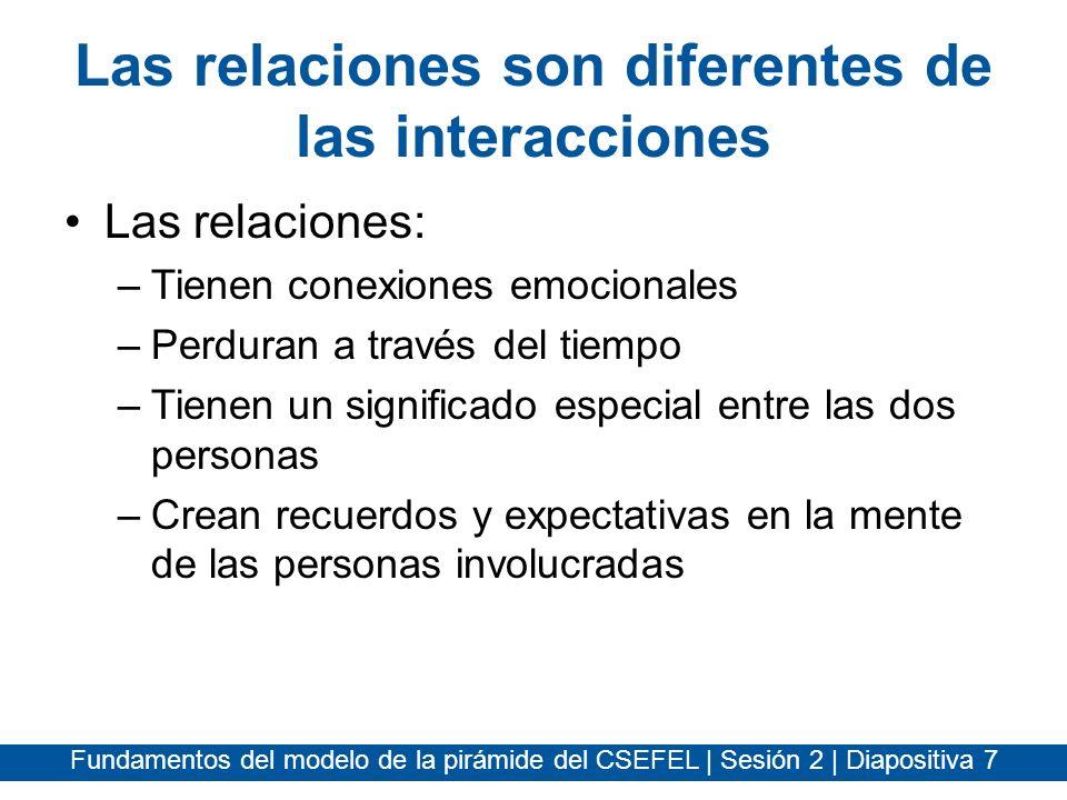 Las relaciones son diferentes de las interacciones