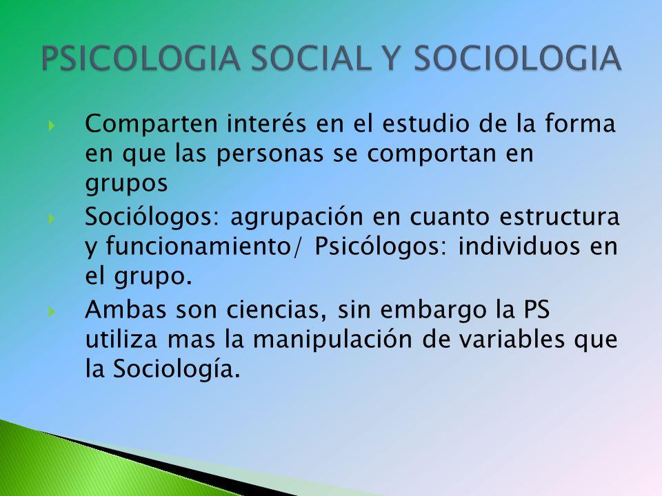PSICOLOGIA SOCIAL Y SOCIOLOGIA