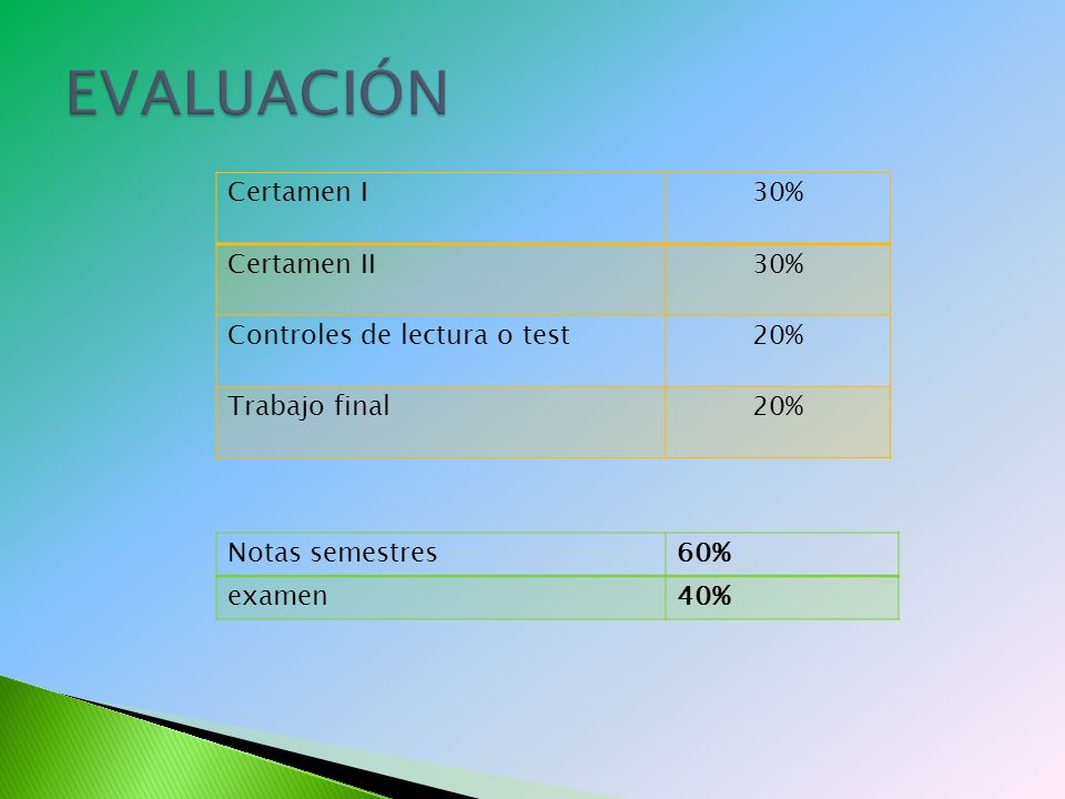 EVALUACIÓN Certamen I 30% Certamen II Controles de lectura o test 20%