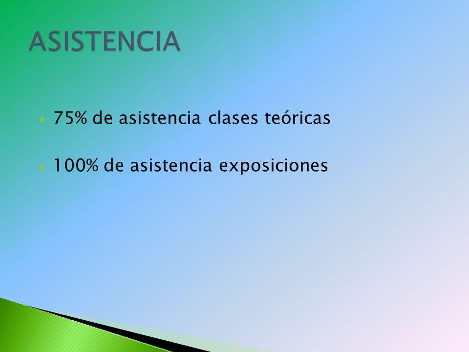 ASISTENCIA 75% de asistencia clases teóricas
