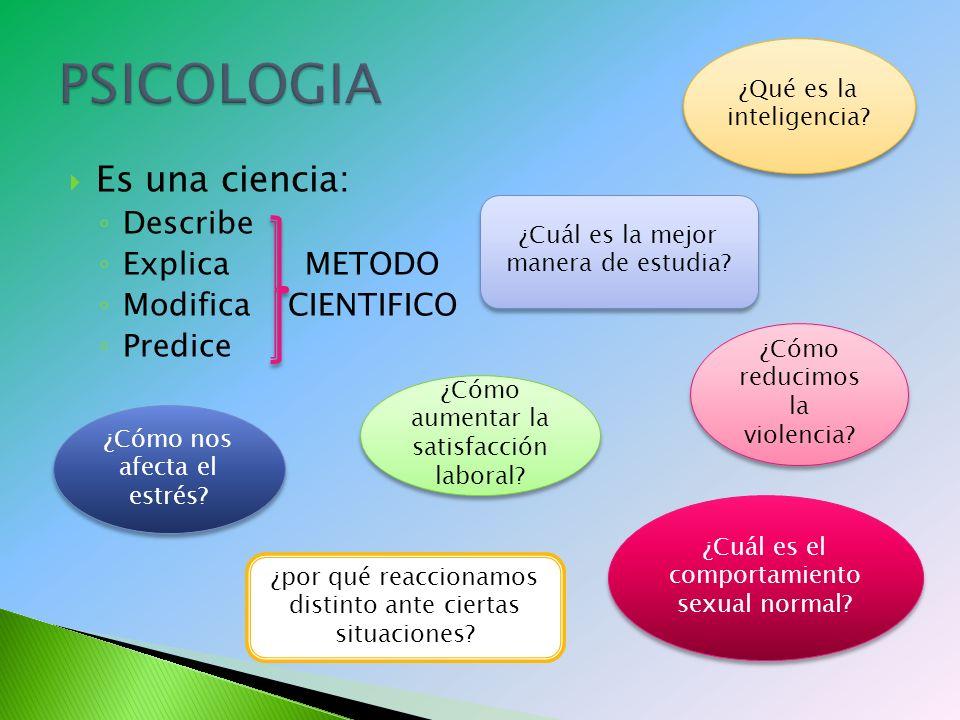 PSICOLOGIA Es una ciencia: Describe Explica METODO Modifica CIENTIFICO