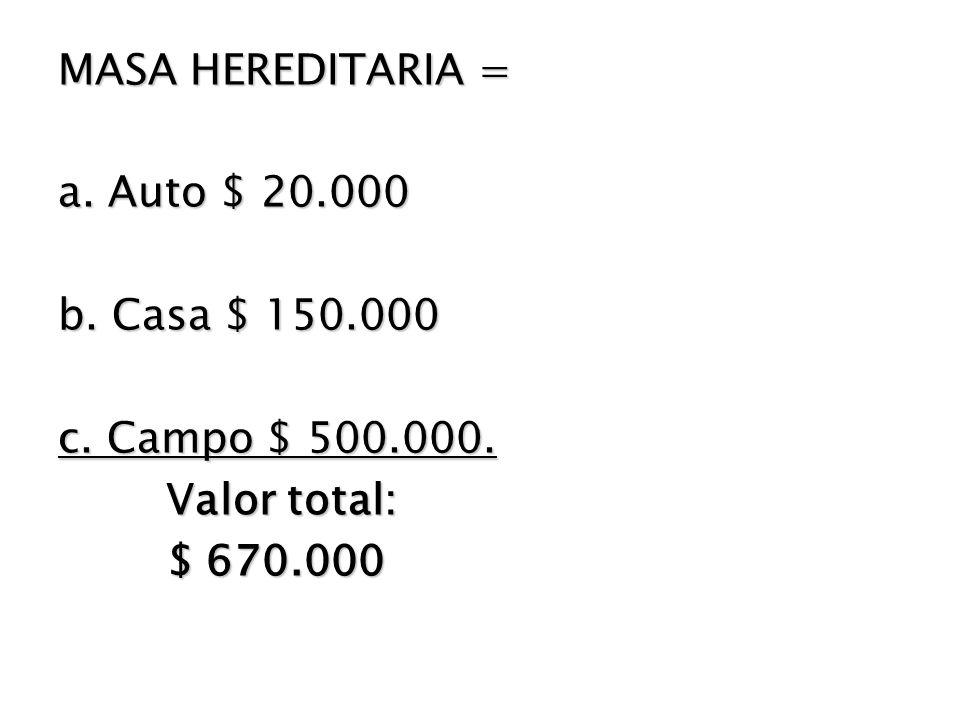 MASA HEREDITARIA = a. Auto $ 20.000 b. Casa $ 150.000 c. Campo $ 500.000. Valor total: $ 670.000
