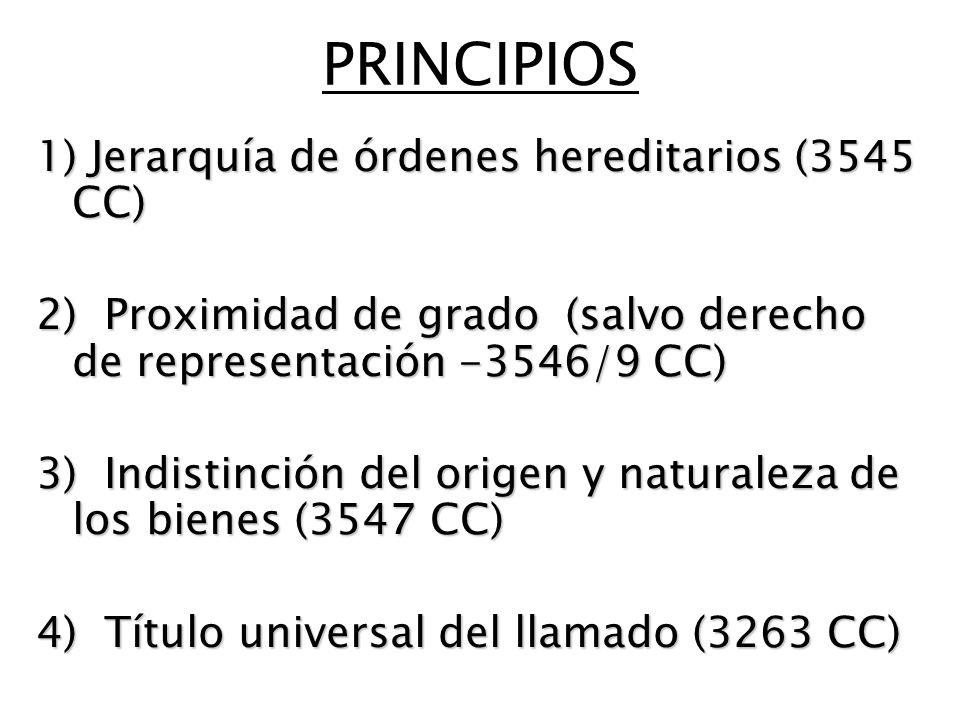 PRINCIPIOS 1) Jerarquía de órdenes hereditarios (3545 CC)