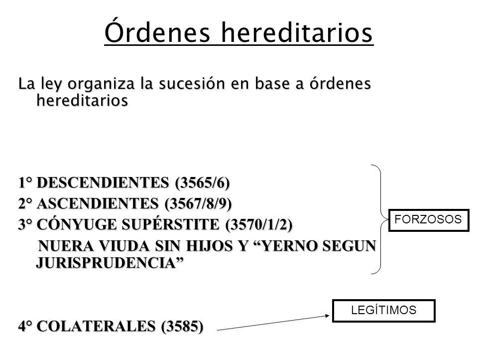 Órdenes hereditarios La ley organiza la sucesión en base a órdenes hereditarios. 1° DESCENDIENTES (3565/6)