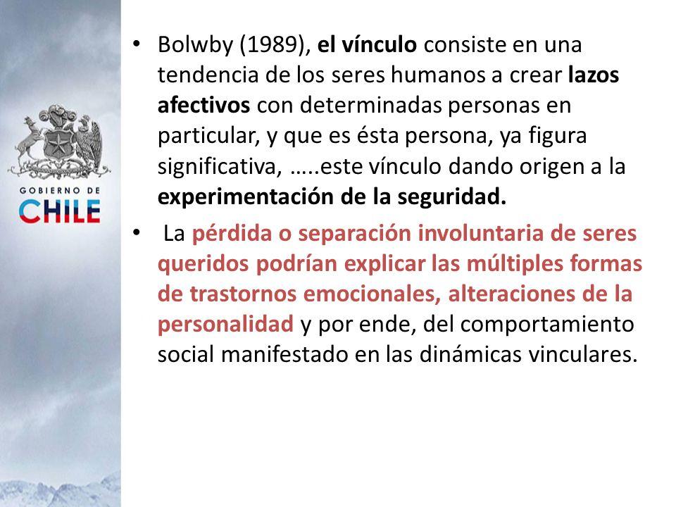 Bolwby (1989), el vínculo consiste en una tendencia de los seres humanos a crear lazos afectivos con determinadas personas en particular, y que es ésta persona, ya figura significativa, …..este vínculo dando origen a la experimentación de la seguridad.