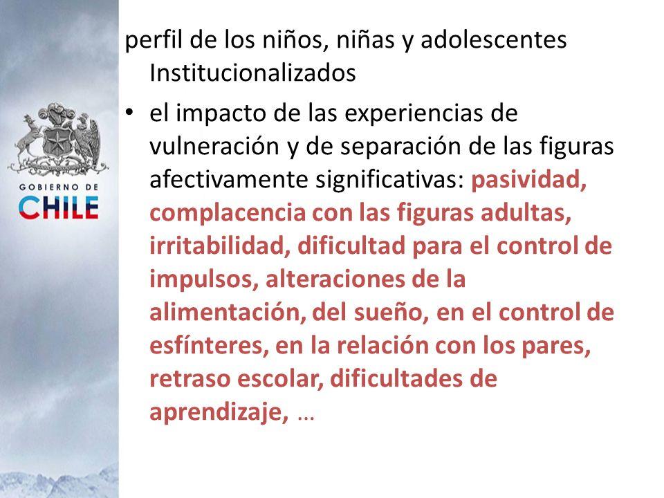 perfil de los niños, niñas y adolescentes Institucionalizados