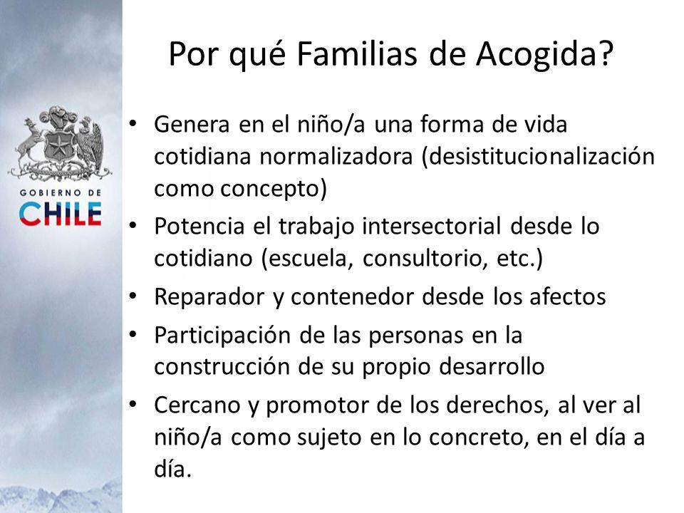 Por qué Familias de Acogida