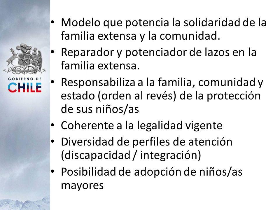 Modelo que potencia la solidaridad de la familia extensa y la comunidad.