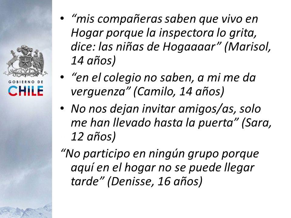 mis compañeras saben que vivo en Hogar porque la inspectora lo grita, dice: las niñas de Hogaaaar (Marisol, 14 años)