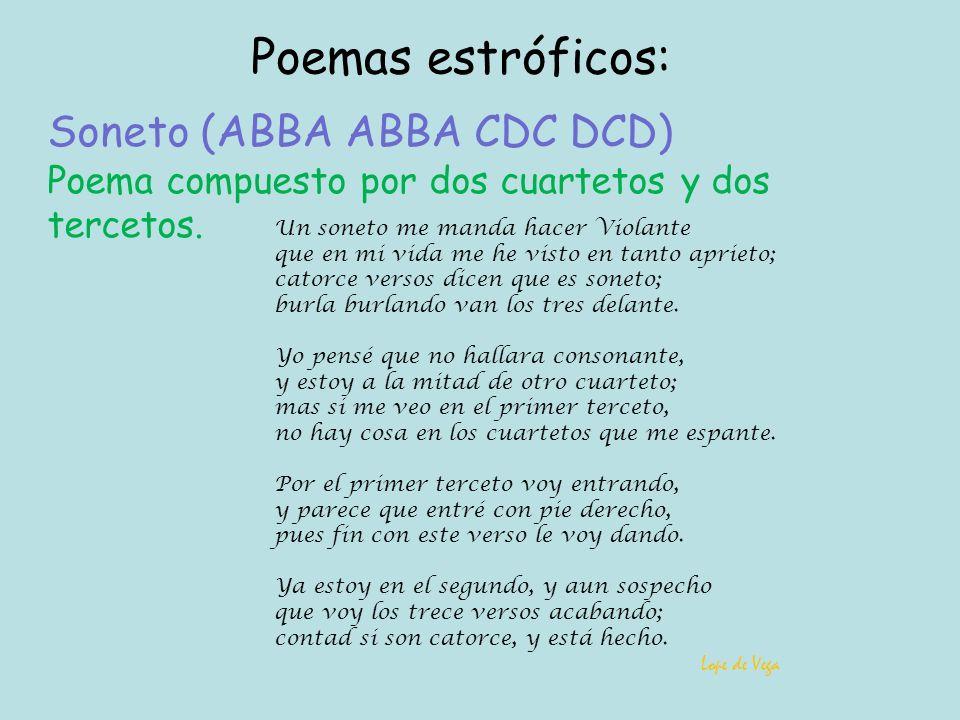 Poemas estróficos: Soneto (ABBA ABBA CDC DCD)
