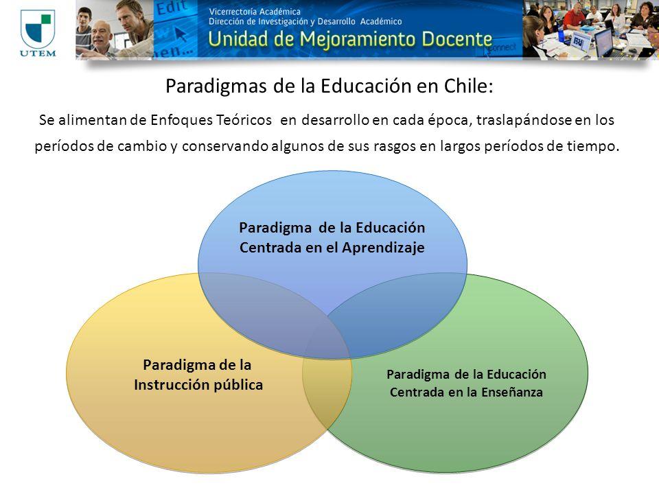 Paradigmas de la Educación en Chile: