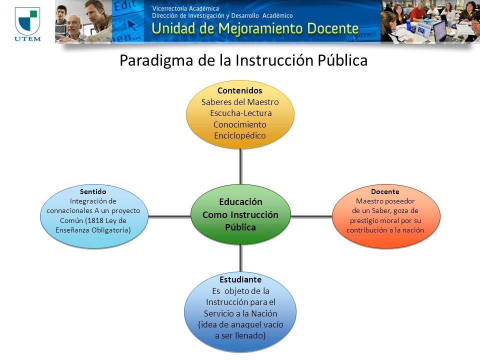 Paradigma de la Instrucción Pública