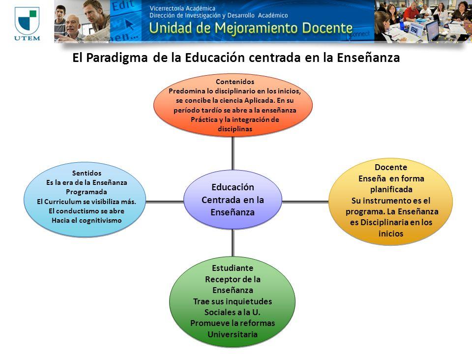 El Paradigma de la Educación centrada en la Enseñanza