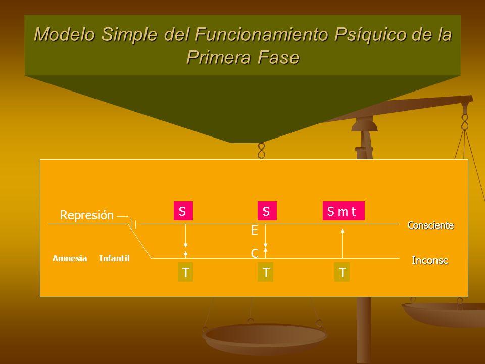 Modelo Simple del Funcionamiento Psíquico de la Primera Fase