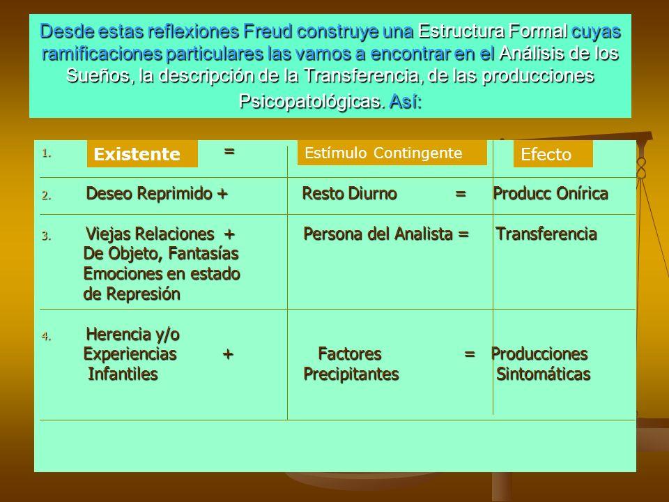 Desde estas reflexiones Freud construye una Estructura Formal cuyas ramificaciones particulares las vamos a encontrar en el Análisis de los Sueños, la descripción de la Transferencia, de las producciones Psicopatológicas. Así: