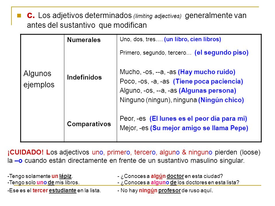 c. Los adjetivos determinados (limiting adjectives) generalmente van antes del sustantivo que modifican