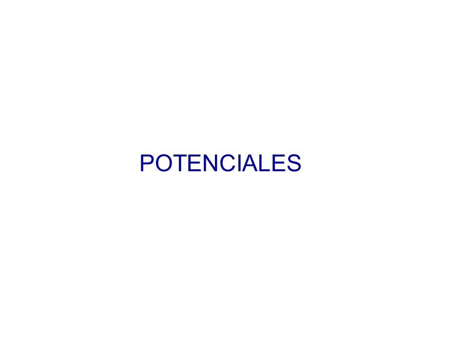 POTENCIALES