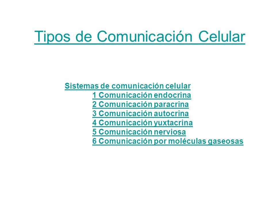 Tipos de Comunicación Celular
