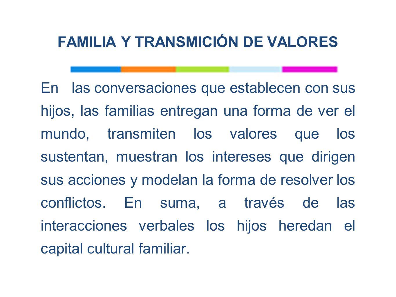 FAMILIA Y TRANSMICIÓN DE VALORES