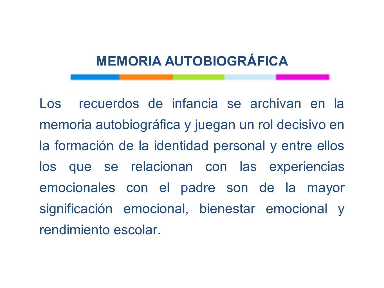 MEMORIA AUTOBIOGRÁFICA