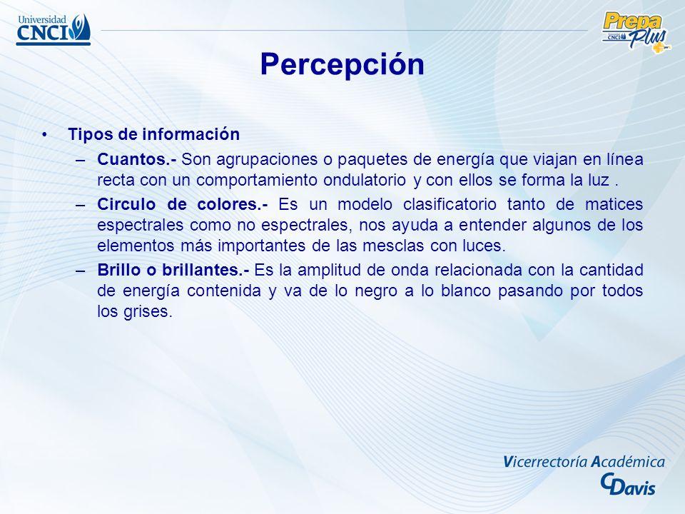 Percepción Tipos de información